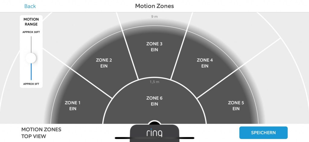 Ring Motion Zones